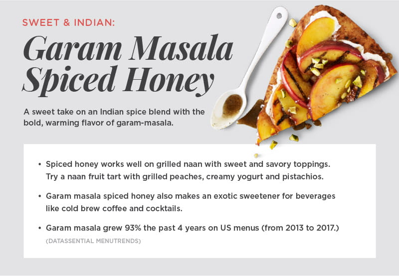 Garam Masala Spiced Honey