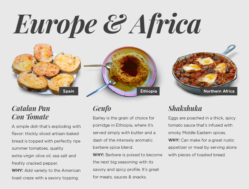 Europe & Africa