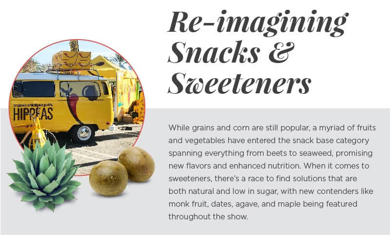 Re-imagining Snacks & Sweeteners