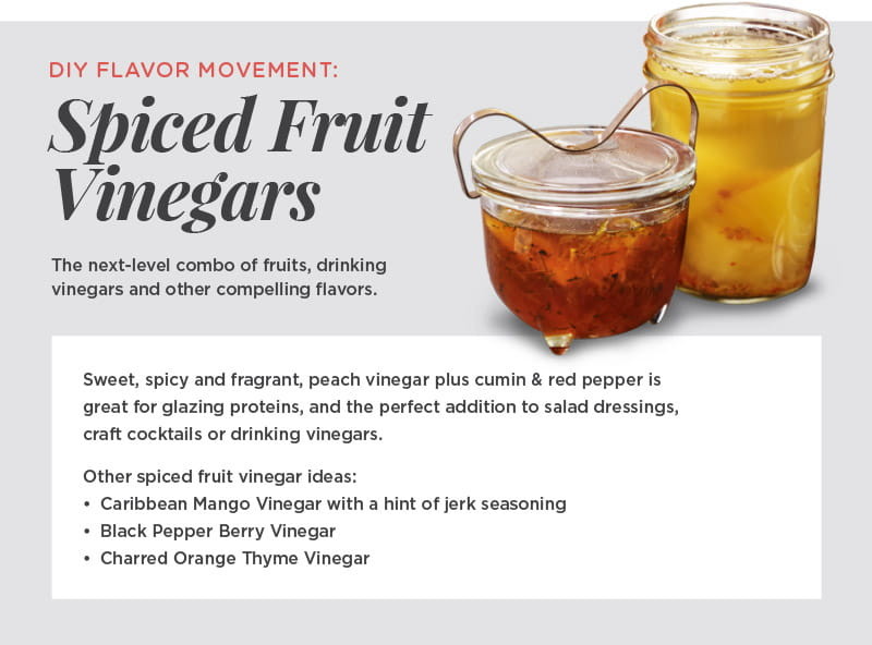 Spiced Fruit Vinegars