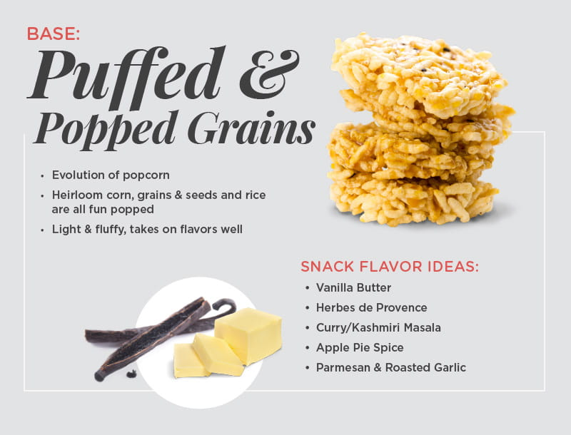 Base: Puffed & Popped Grains
