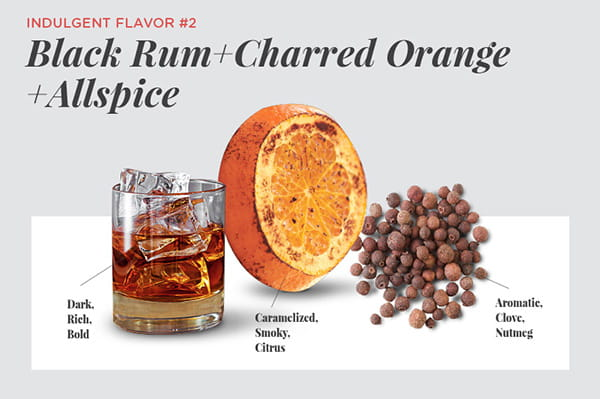 Indulgent Flavors #2: Black Rum + Charred Orange + Allspice
