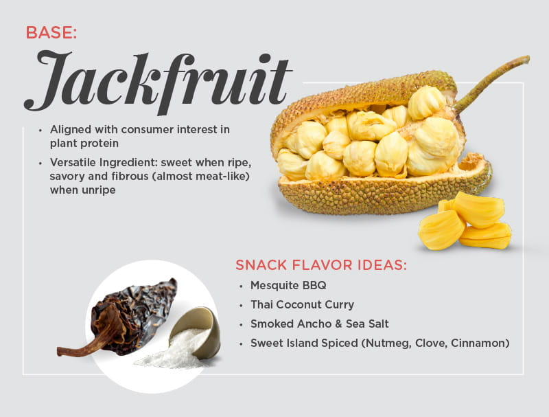 Base: Jackfruit